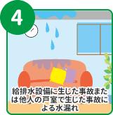 給排水設備に生じた事故または他人の戸室で生じた事故による水漏れ
