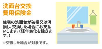 洗面台交換費用保険金