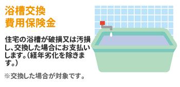 浴槽交換費用保険金