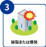 破裂または爆発